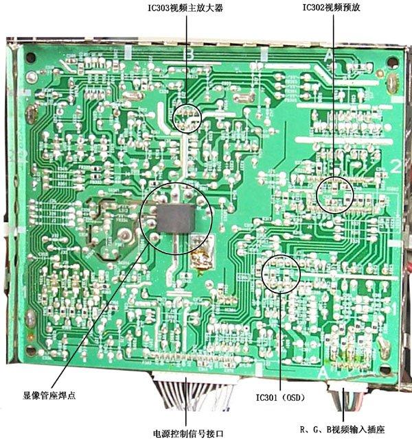 一,电脑显示器的整机构成   二,视频信号处理电路   三,行场扫描