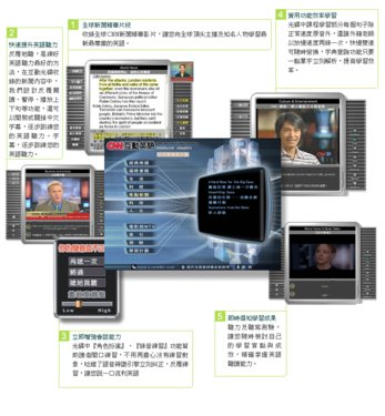 [CNN.互动学习光碟2007年上半年更新完毕].cdrom_cnn.gif